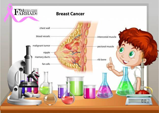 درمان غیرجراحی سرطان پستان