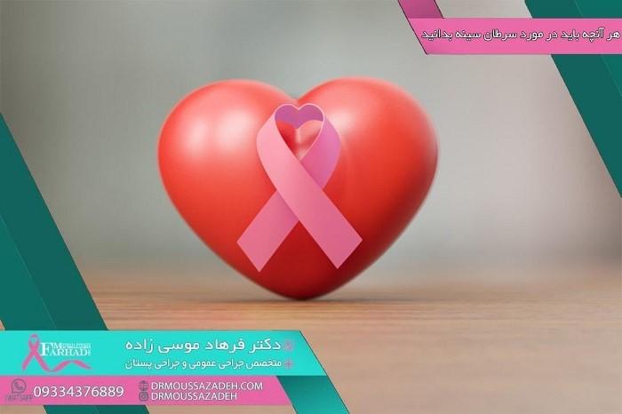 هر آنچه باید در مورد سرطان سینه بدانید