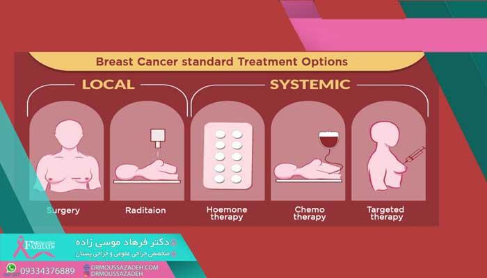 شیوه-های-درمان-سرطان-پستان